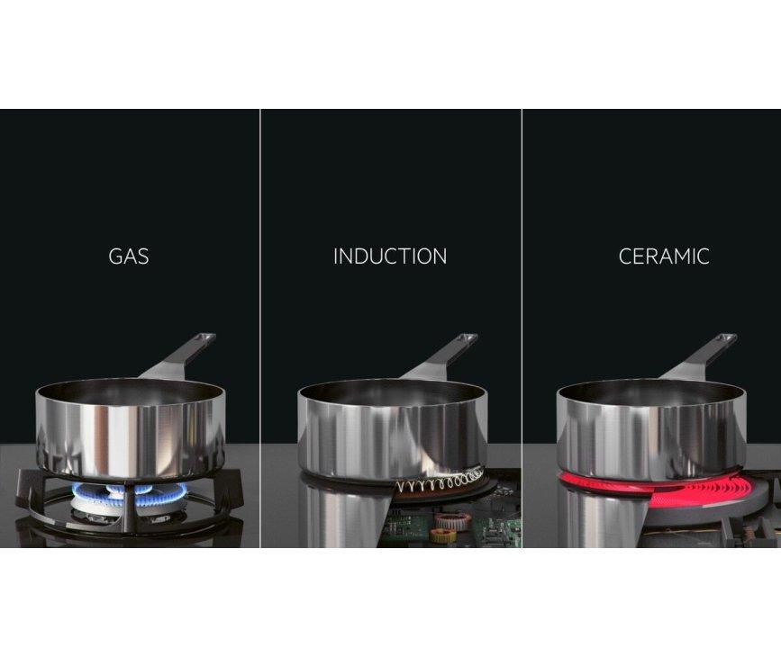 AEG IKE6445SFB inbouw inductie kookplaat met multiBridge