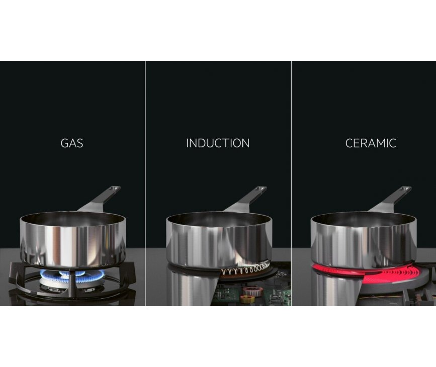 AEG IKE74440CB inbouw inductie kookplaat met bridgezone