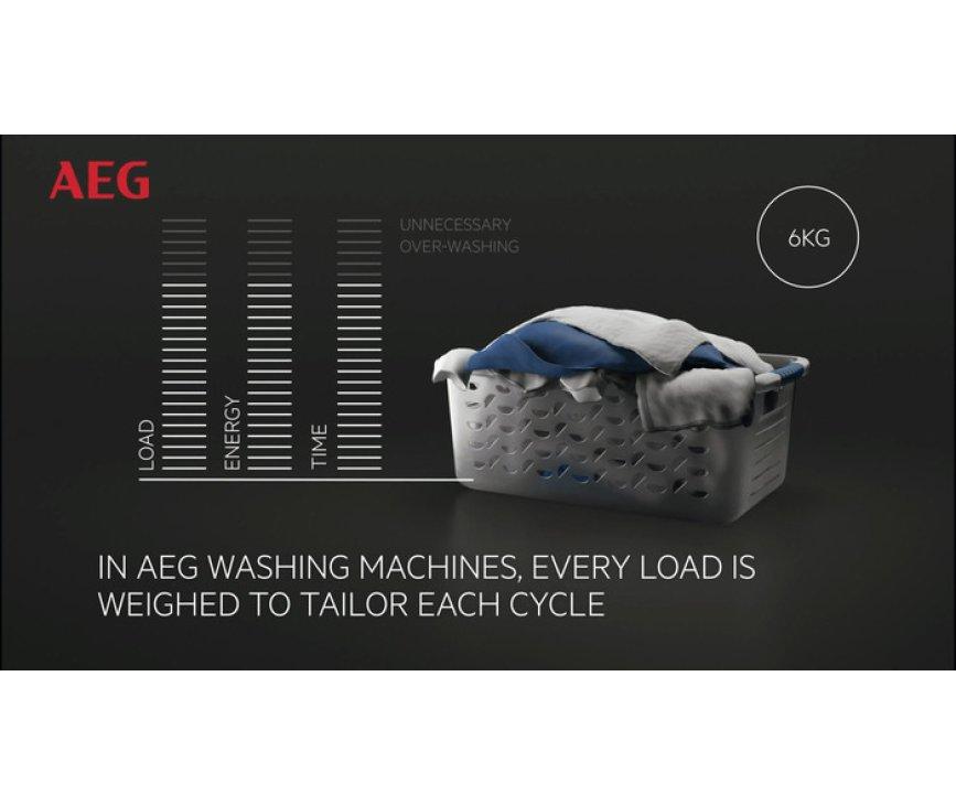 In de AEG L6FBBERLIN wordt elke lading wasgoed gewogen voor een programma op maat