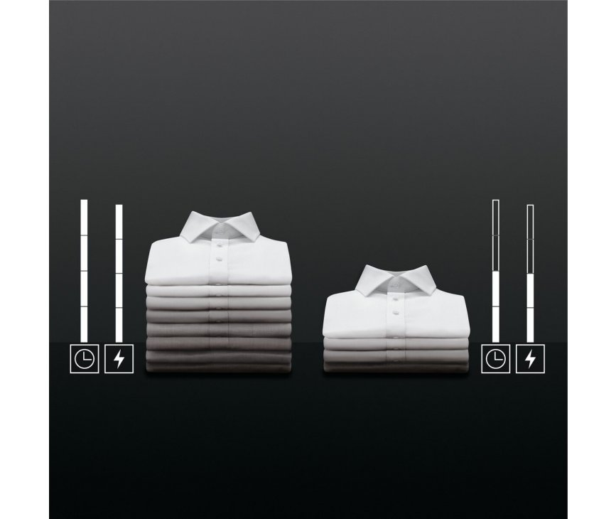 AEG L6FBKIEL+ wasmachine - 1400 toeren - 8 kg.