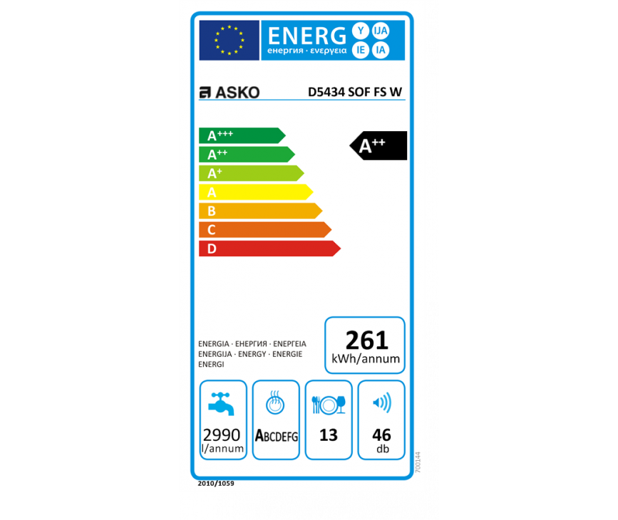 Energielabel Asko D5434 XL wit vrijstaande vaatwasser