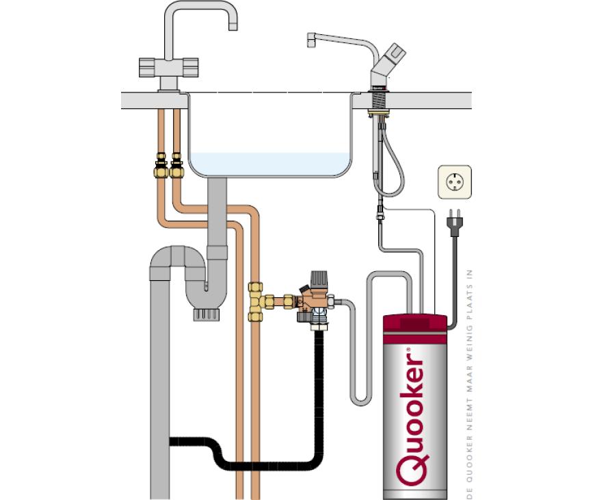 Werking van de Quooker PRO3-VAQ Design kokend water kraan