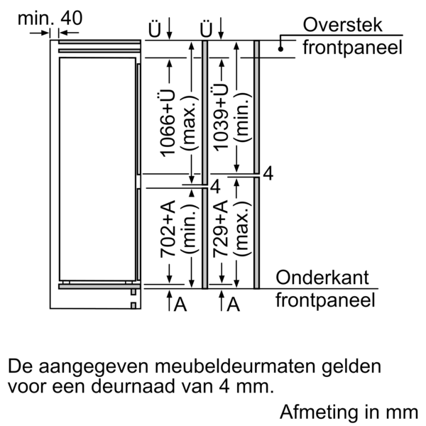 Maten (hoogte, breedte en diepte) BOSCH koelkast inbouw KIN86NFF0