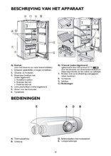 Gebruiksaanwijzing SMEG koelkast inbouw FR2052P