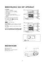 Gebruiksaanwijzing SMEG koelkast onderbouw FR132AP