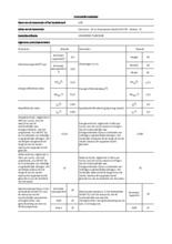 Instructie AEG was-droogcombinatie L8WENS06C