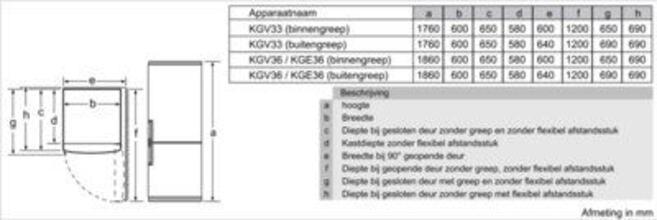Maattekening BOSCH koelkast zwart KGV36VB32S