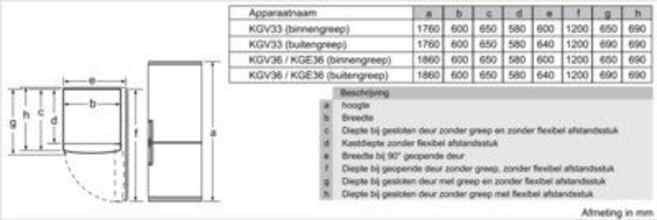 Maattekening BOSCH koelkast rvs KGV36VI32