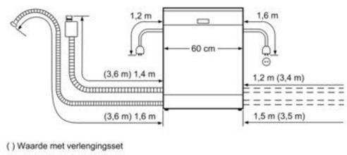 Maattekening BOSCH vaatwasser onderbouw SMU65N45EU