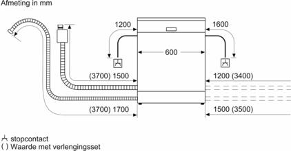 Afmetingen SIEMENS vaatwasser inbouw verhoogd SX63HX52AN
