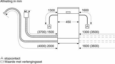 Maattekening SIEMENS vaatwasser inbouw SP53HS64KE