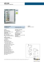 Product informatie BAUKNECHT vaatwasser rvs GSFP81312TR A++ IN
