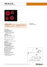 Product informatie WHIRLPOOL kookplaat keramisch AKM9010NE
