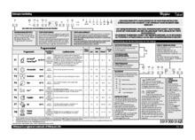 Product informatie WHIRLPOOL vaatwasser inbouw ADG8575IX