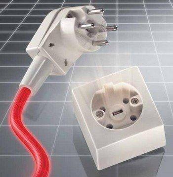 Afbeelding van een perilex stekker en perilex stopcontact. Herkenbaar zijn de 5 polen op de stekker en 5 gaten in het stopcontact