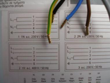 Meest gestelde vragen over elektra aansluitingen voor inductie
