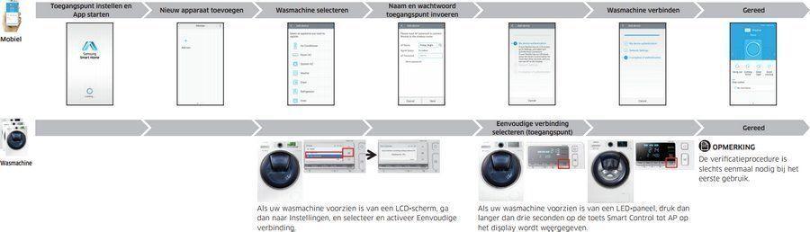 Samsung AddWash wasmachine met Wifi verbinding naar telefoon
