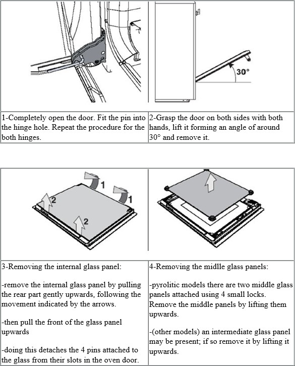 How to: demonteren ovendeur van Smeg 90 cm. fornuis